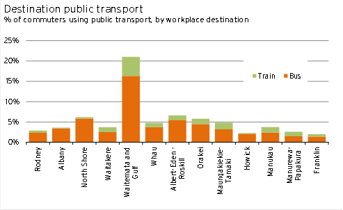 Public transport use in key urban centres | Infometrics